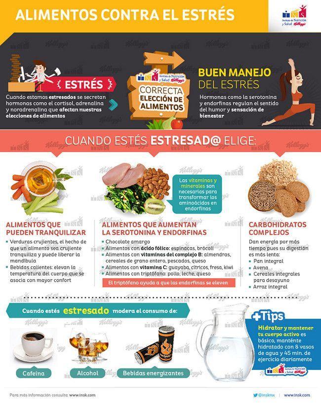 Alimentos Que Combaten El Estres Sobrevivealsemestre Estudiantes Umayor Nutrition Recipes Health And Nutrition Health Food