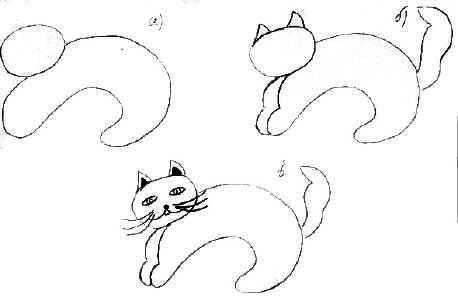 Zo Teken Je Een Kat Katten Pinterest Tekenen Leer