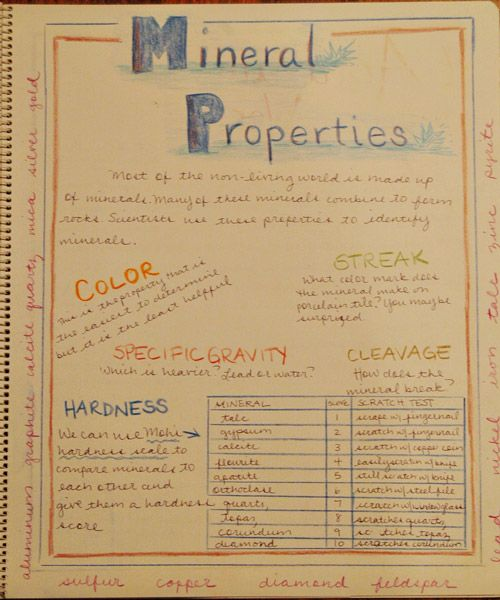 An example of a 6th grade teacher's lesson book. The topic is Rocks and Minerals. The link will bring you to her blog that shows other pages in her lesson book that incorporate important scientific facts with cool pictures. Teaching Standard II.1 says that teachers demonstrate knowledge of the content they teach, including relationships among central concepts, tools of inquiry, structures and current developments within their discipline(s).