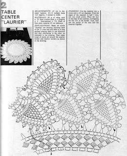 SANDRA CROCHE: Barrados de Crochê