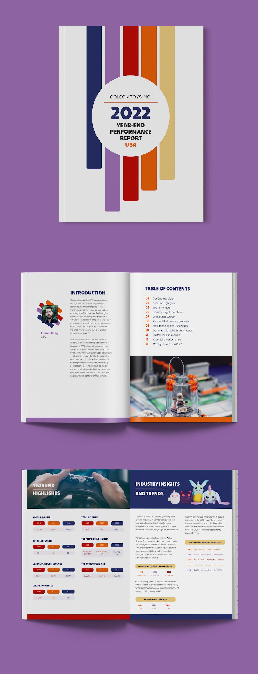 Retro Year End Annual Report Template Template #annualreports