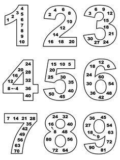 Tafels inzichtelijk   εποπτικό υλικό   Pinterest   Math ...