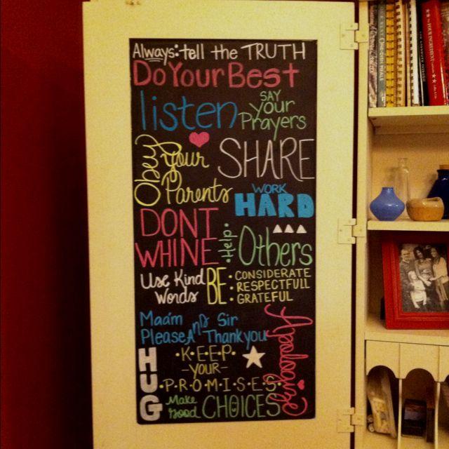 Kitchen Chalkboard My Mom Did Kitchen Chalkboard Chalkboard Chalkboard Quote Art