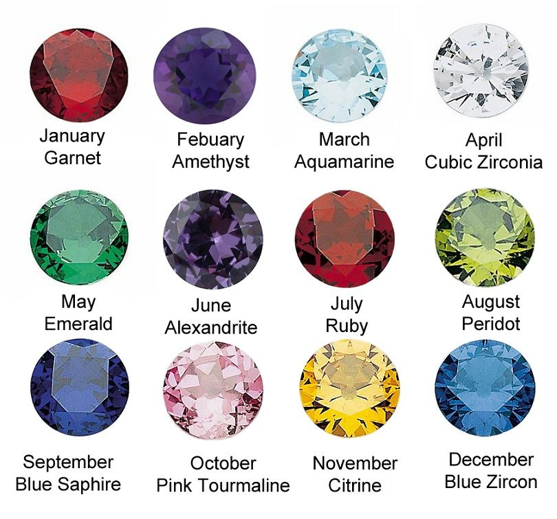 Birth Stones According To The Calendar Garnet Amethyst Emerald