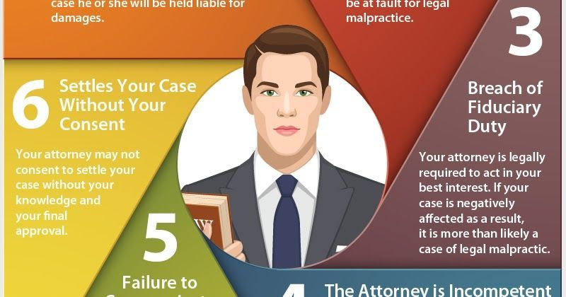 When You May Need A Legal Malpractice Lawyer http
