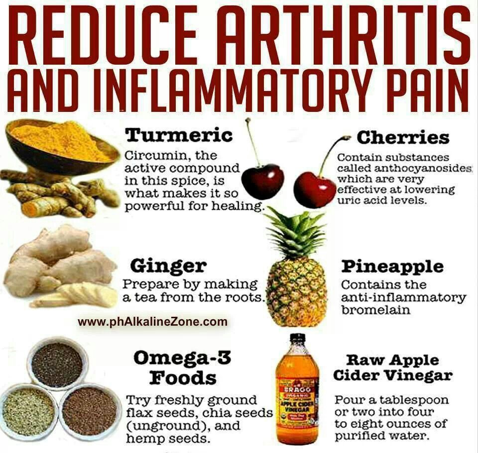 anti inflammation medicin