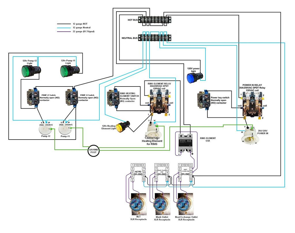 rims wiring diagram online circuit wiring diagram u2022 rh electrobuddha co uk