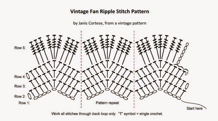 OYA's WORLD- Crochet-Knitting: Crochet : Vintage Fan