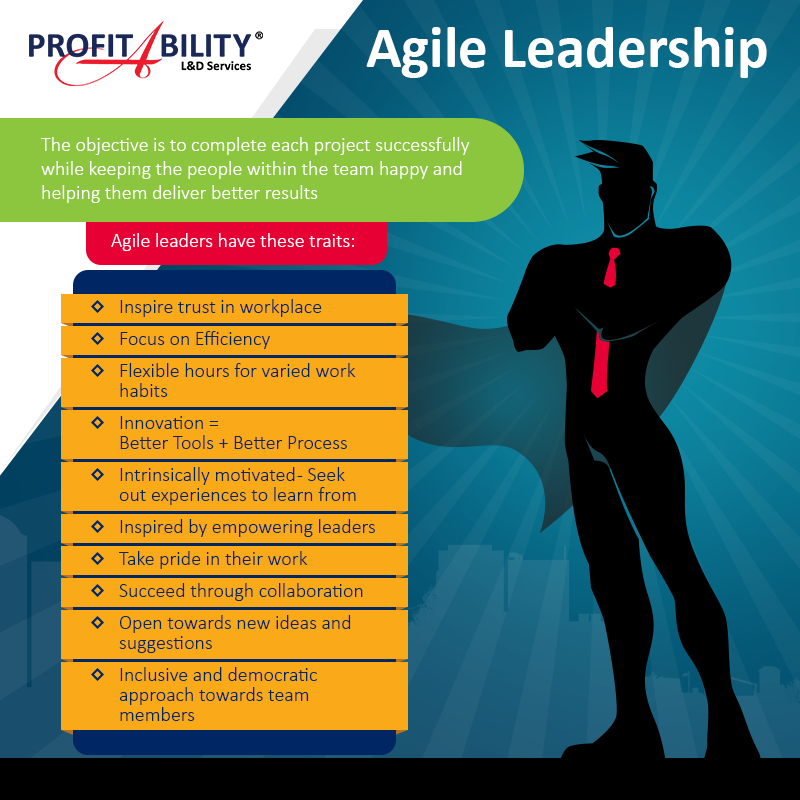 #AgileLeadership #Leadership #Infograpic