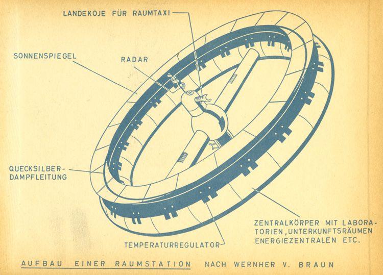Aufbau einer Raumstation nach Wernher v. Braun, space station concept art by Erik T. Lässig