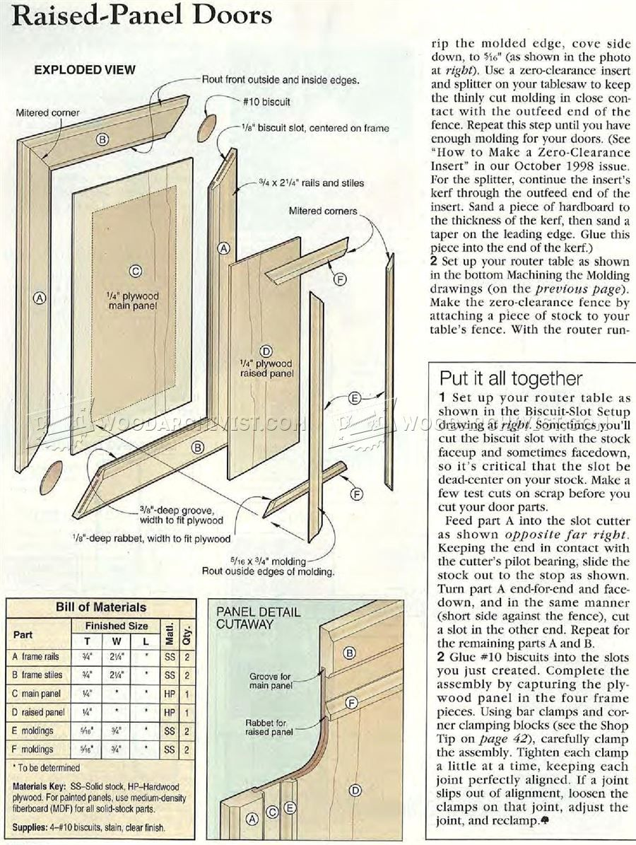 343 Making Raised Panel Doors Cabinet Door Construction