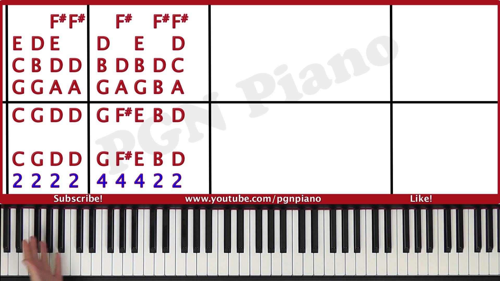easy how to play just give me a reason pink piano tutorial easy how to play just give me a reason pink piano tutorial lesson baditri Gallery