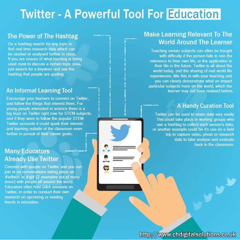 Teaching Language Learners with Twitter – Teacher Reboot Camp