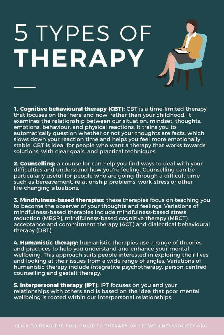 What Is Therapy and How Does It Work? | The Wellne
