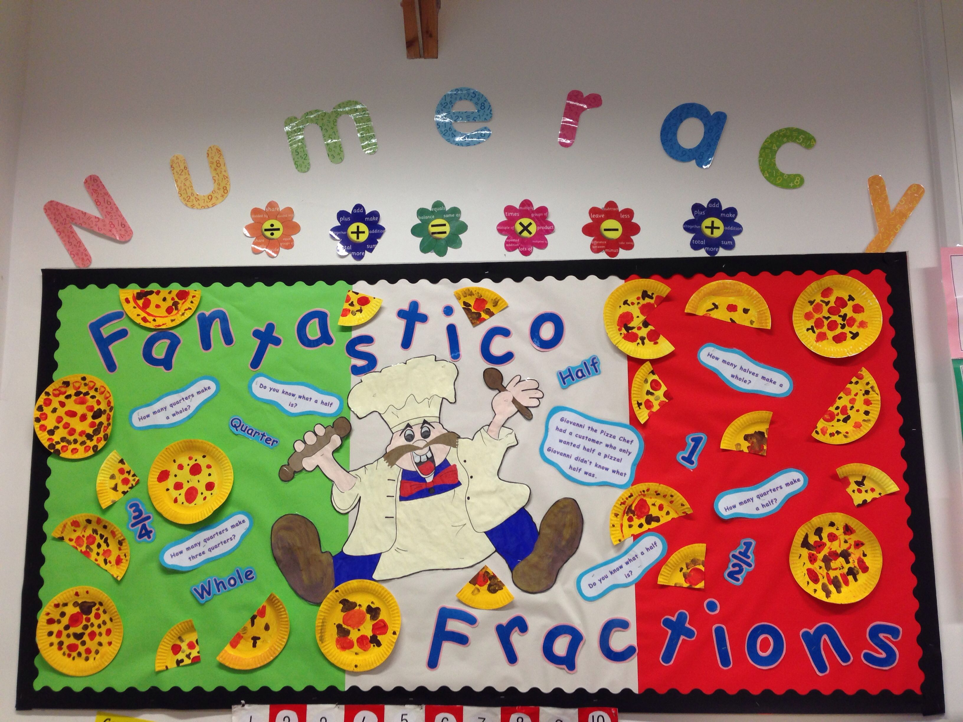 Classroom Ideas Ks1 : Factions maths year ks classroom ideas pinterest