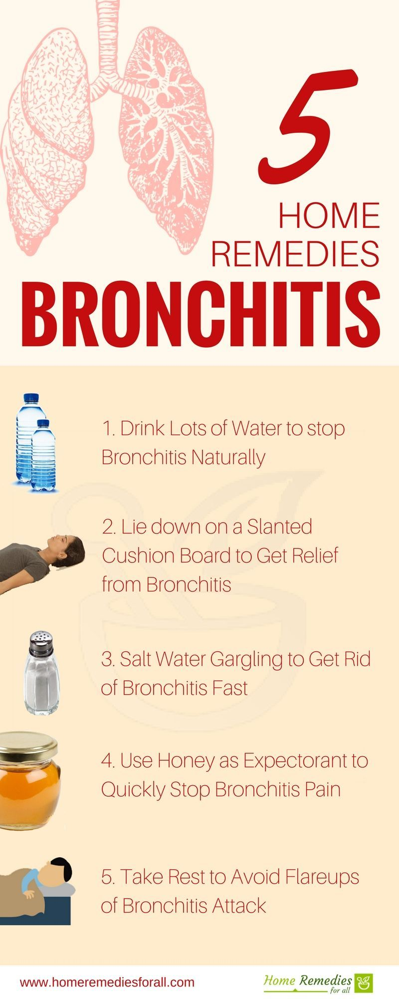 What inhalations for bronchitis are most effective