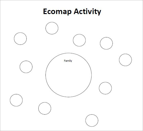 Example Blank Ecomap Template Social Work For Grad School
