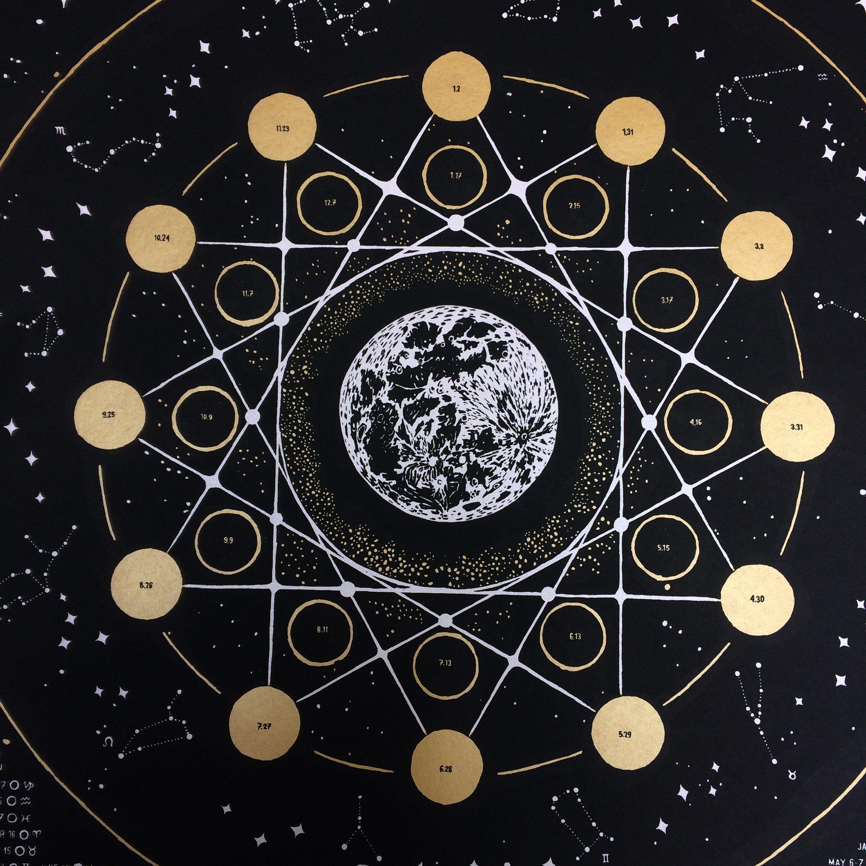Lunar Calendar Use This Screenprinted Gem To