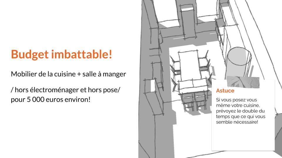 Mon Impression Sur La Prepare Ikea Les Personnes Disent Recemment Suppose Que J Aurai Les Depense En 2020 Cuisine Ikea Cuisine Salle A Manger Ilot De Cuisine Ikea