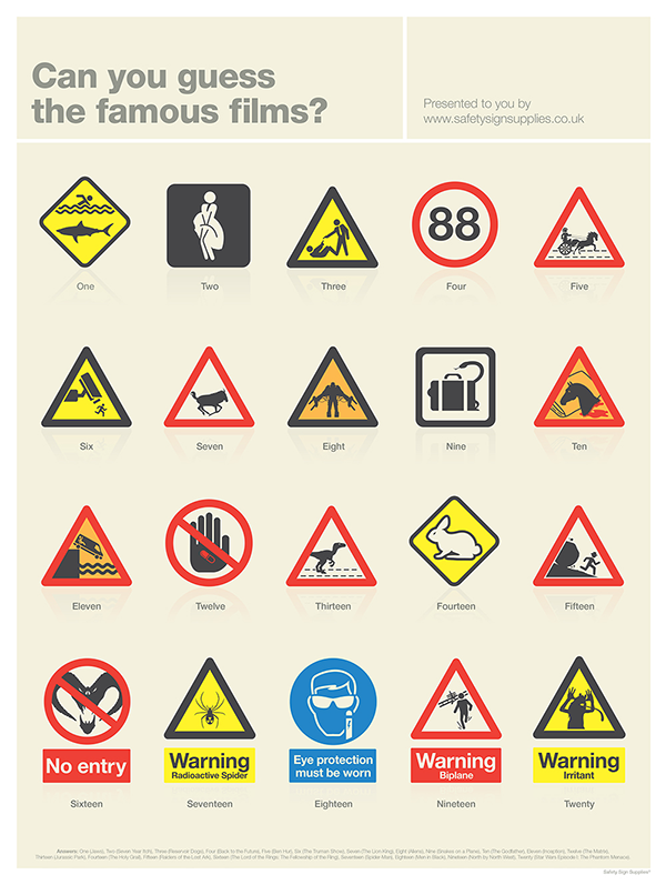 Safety Signs Movies Quiz Safety Signs Blog Famous Movies Famous Movie Titles Movie Quiz