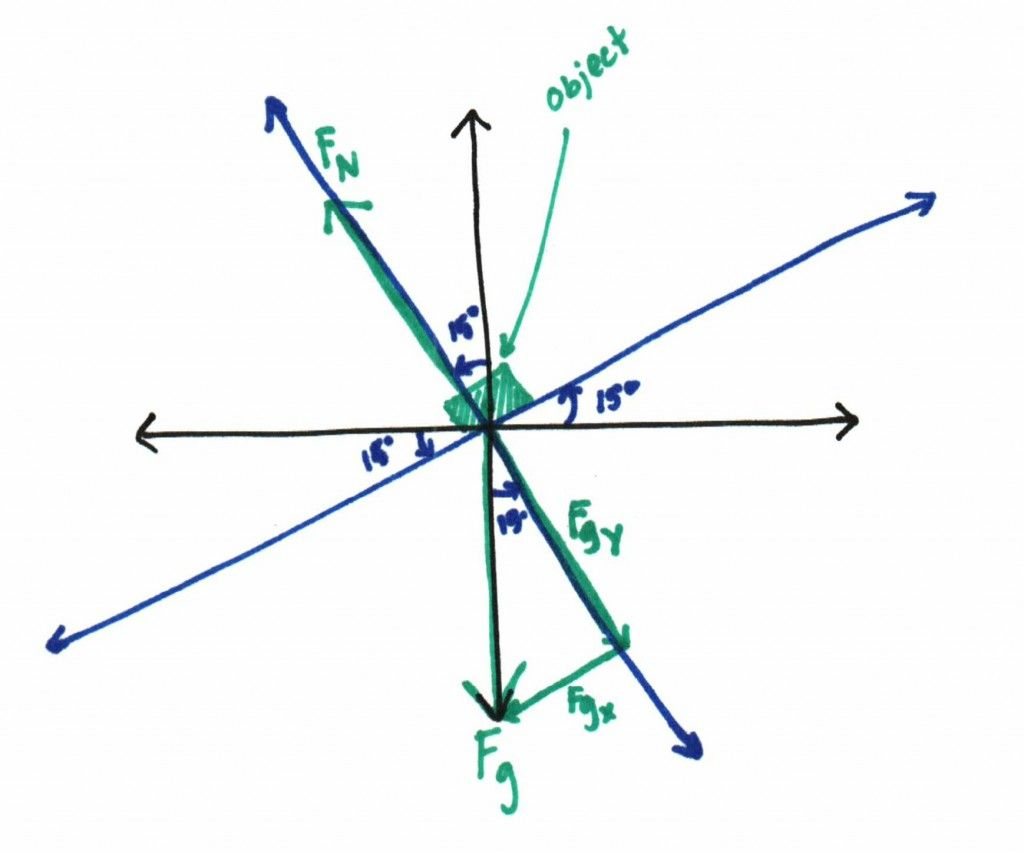 Incline Plane Problems Setup With Images