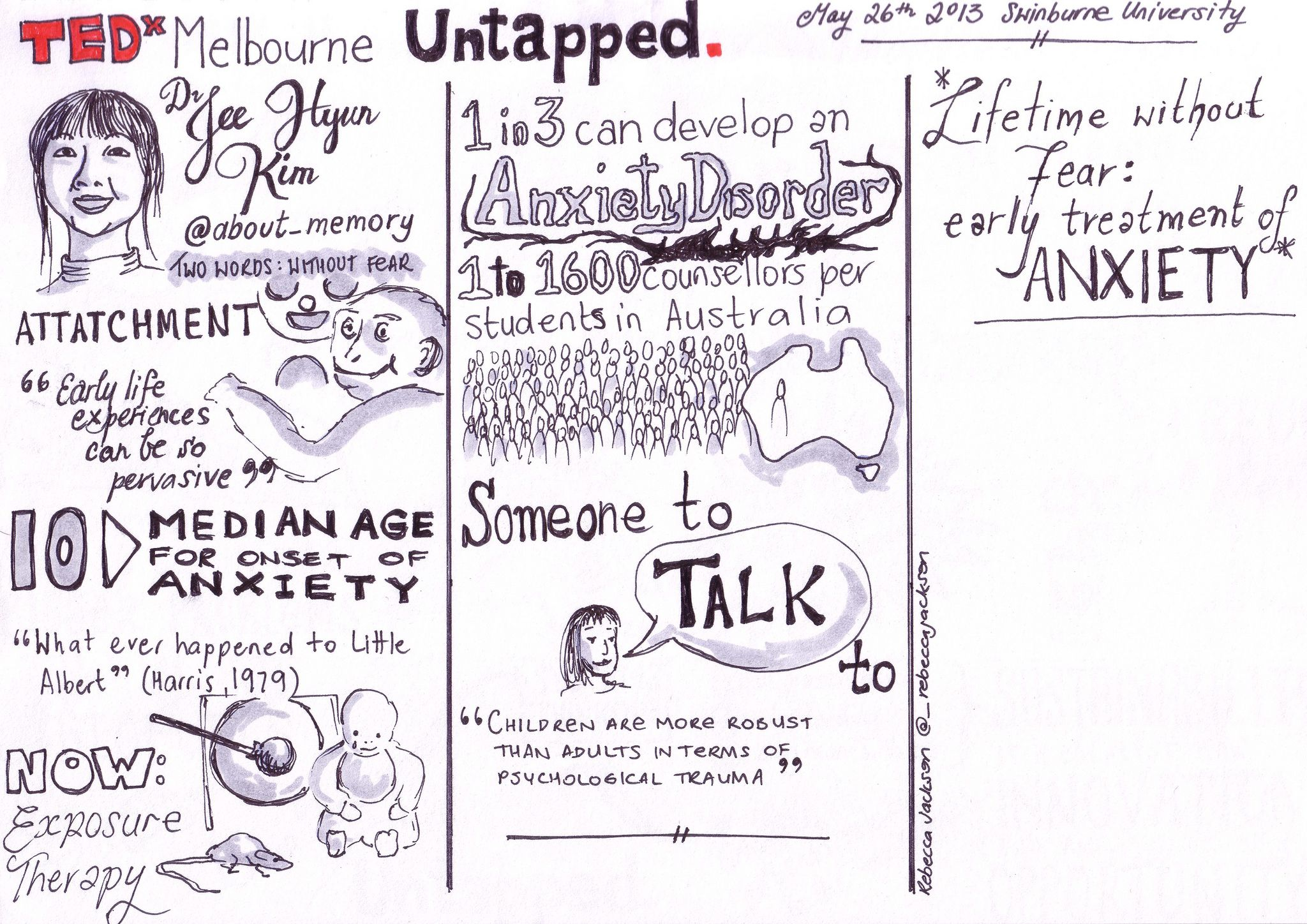 Sketchnotes From Dr Jee Hyun Kim S Tedxtalk Living Without Fear From Our May 26 Tedxmelbourne Untapped Event Watch Jee S Talk Here Http Hyun Kim Fear Ioi