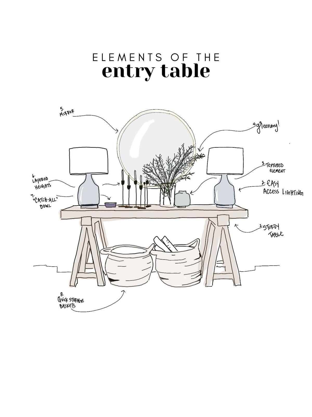Photo of wie man einen Eingangsbereich + Eingangstisch perfekt gestaltet // Ideen für Wohnkultur