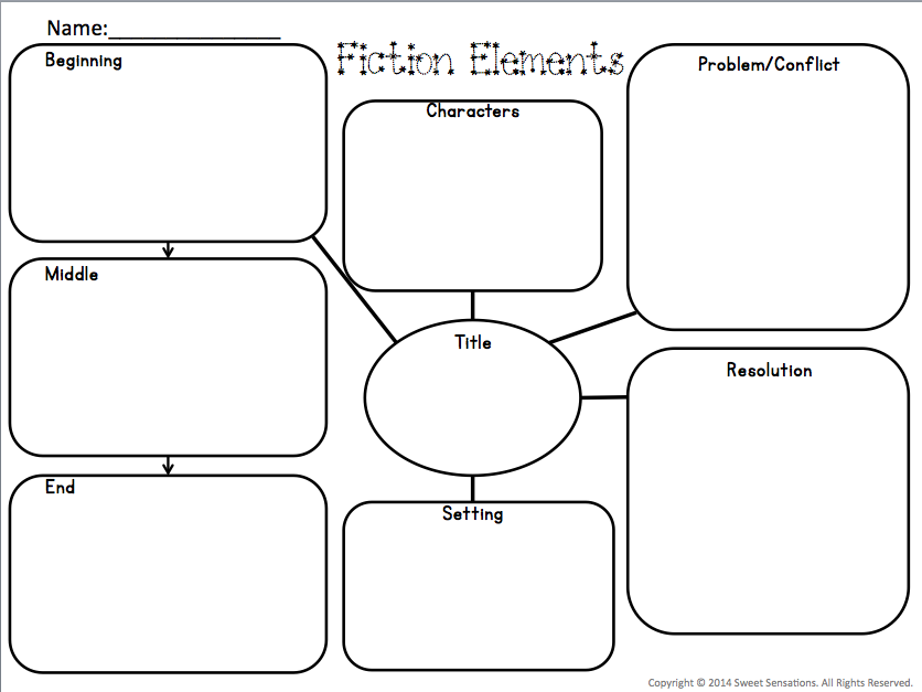 Comparing Fiction and Non-Fiction Worksheets (With images