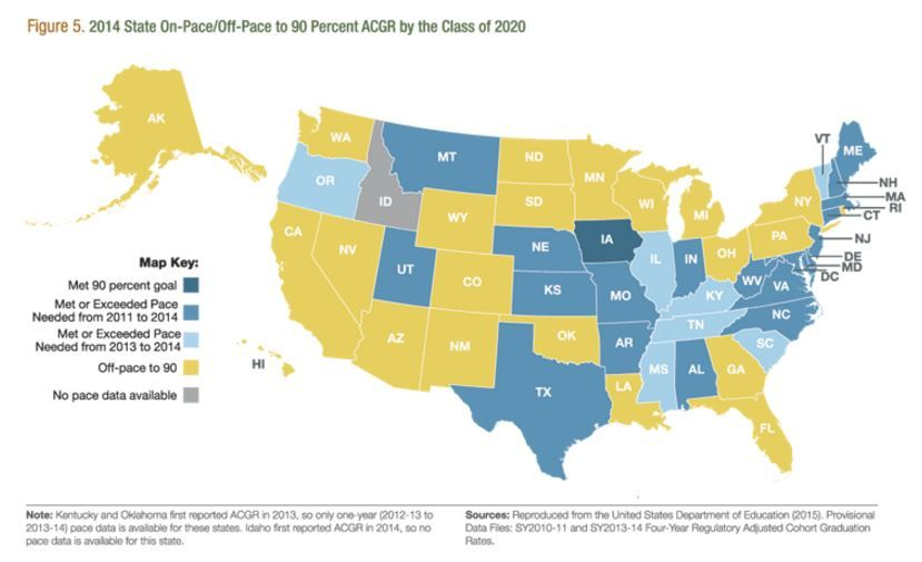 High School Graduation Rates By State 2020.Can The U S Reach 90 Percent High School Graduation By 2020
