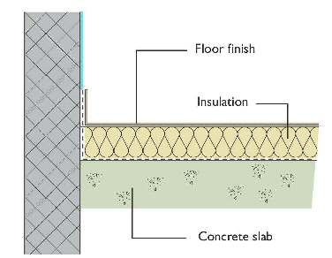 Insulation of garage floor for conversion to living space for Concrete floor insulation