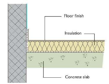 Concrete floor insulation 2016workstuff pinterest for Garage slab thickness