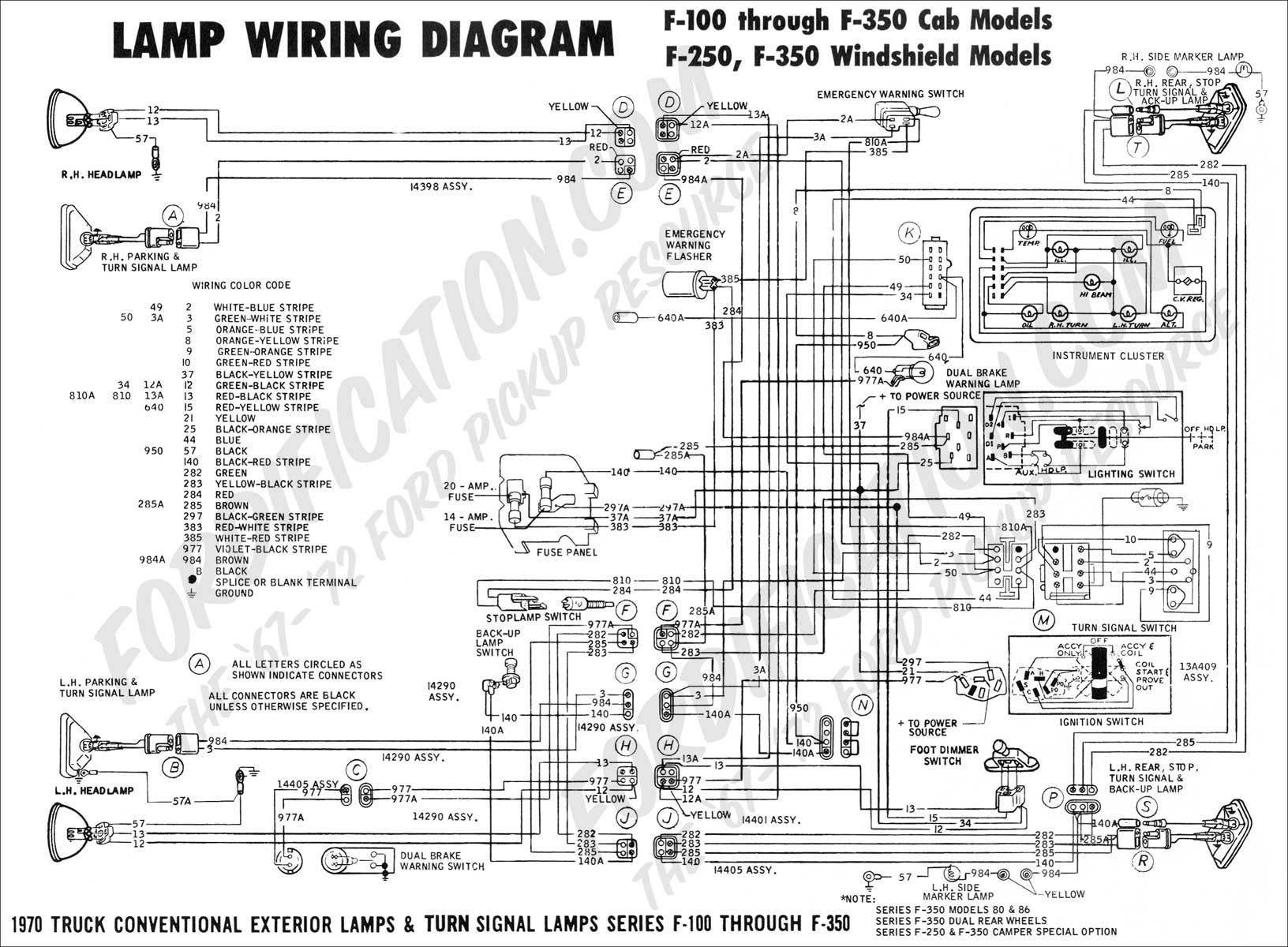 lamp wiring diagram f100 with emergency warning switch and