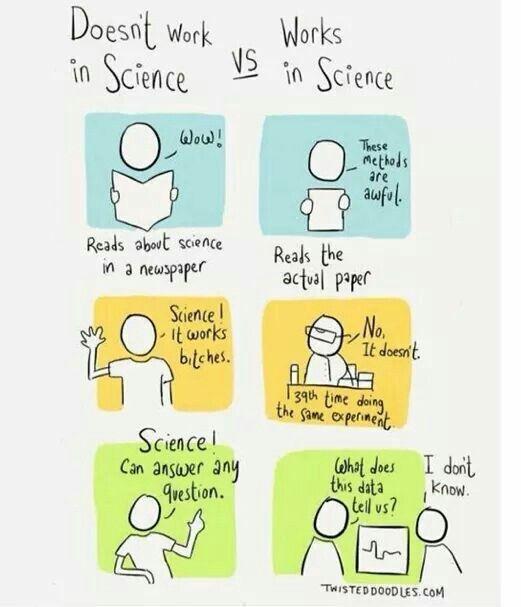 Science Physics Methods: Science Jokes, Science Humor, Science
