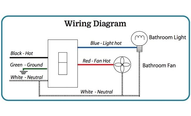 Bathroom fan timer from aircycler tiny houses and house bathroom fan timer from aircycler bob vila cheapraybanclubmaster Images