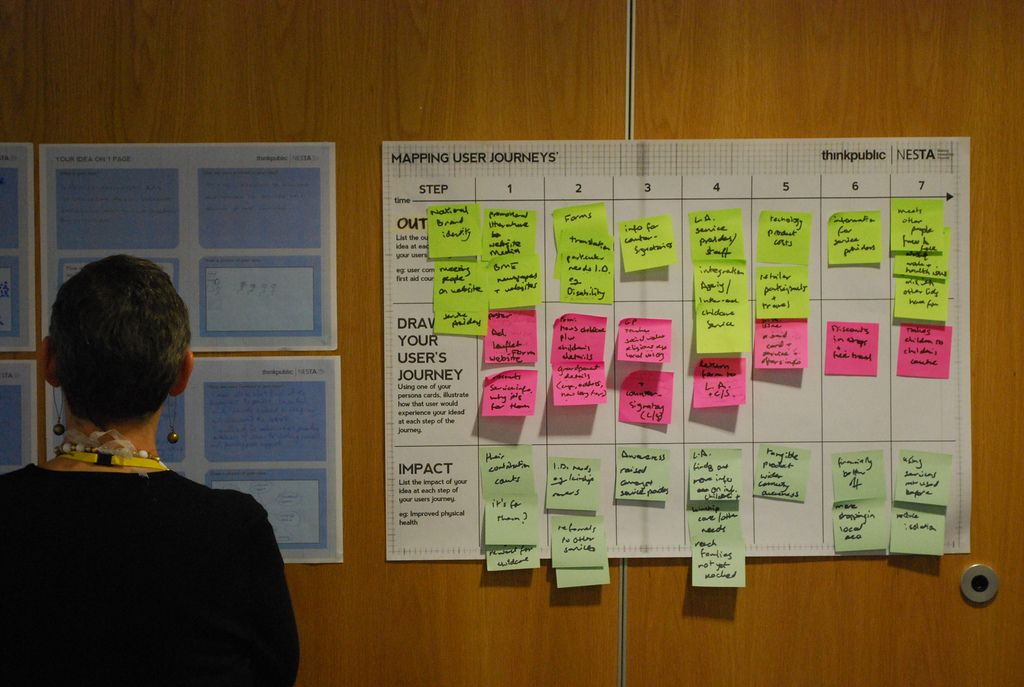 User journey planing sessions - what they look like.