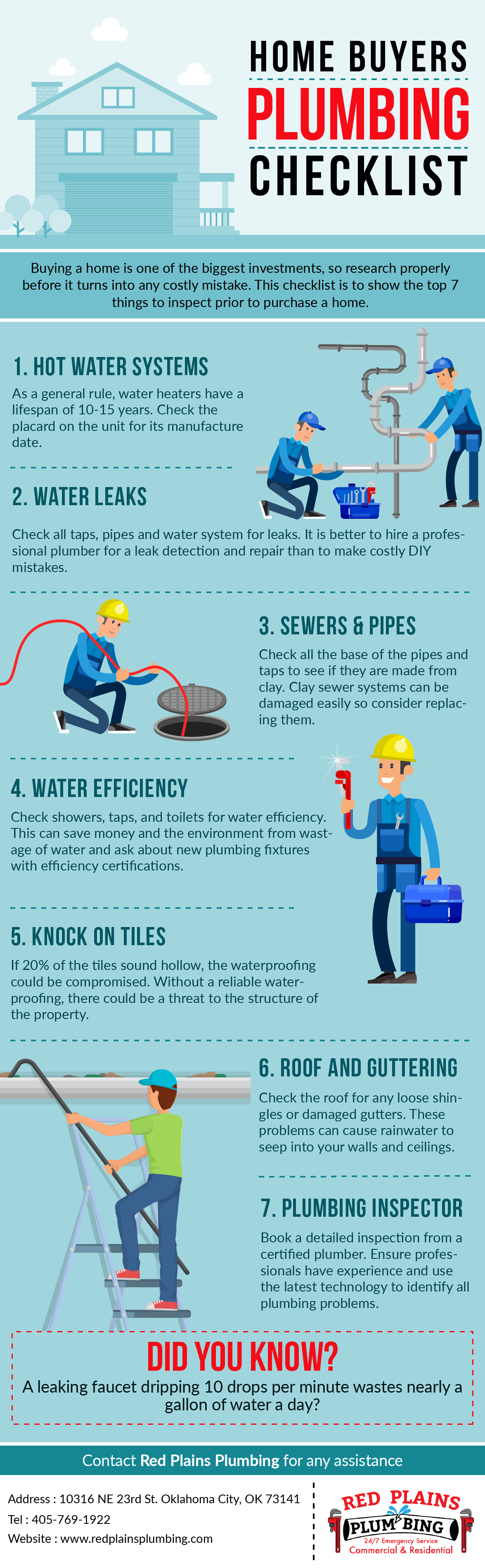 Home Buyers Plumbing Check List With Images Hot Water System Plumbing