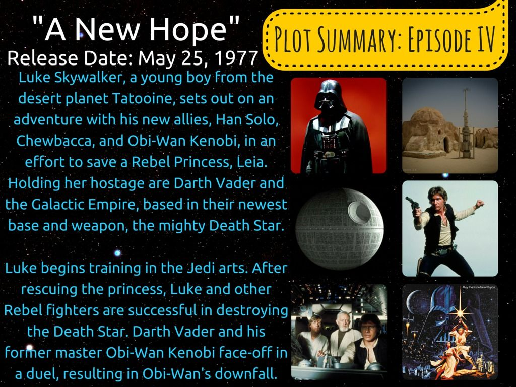 Nearpod Star Wars The Cultural Phenomenon Star Wars Episode Iv A New Hope