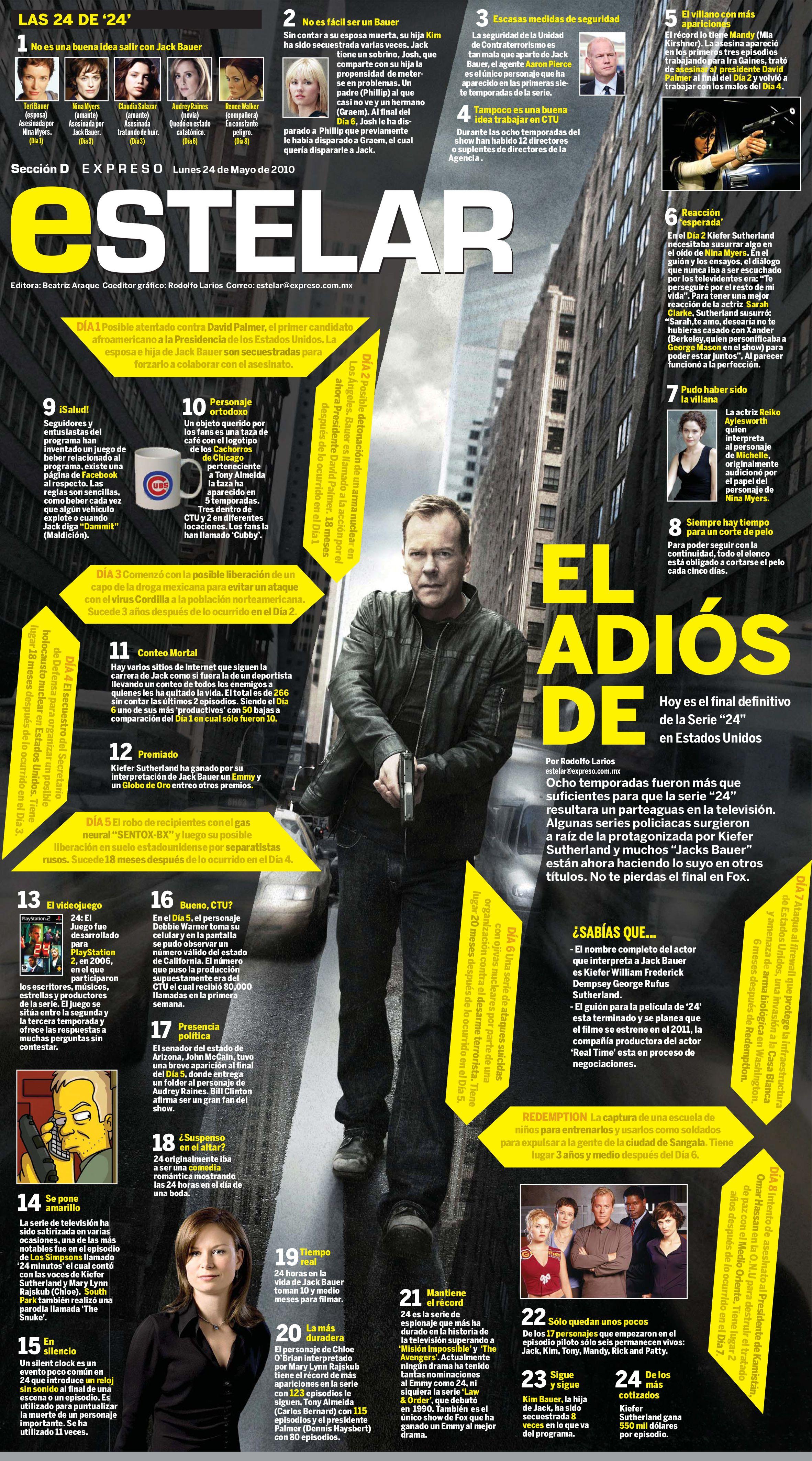 Portfolio Of The Week Rodolfo Larios López Visualoop Advert Design Newspaper Design Magazine Layout
