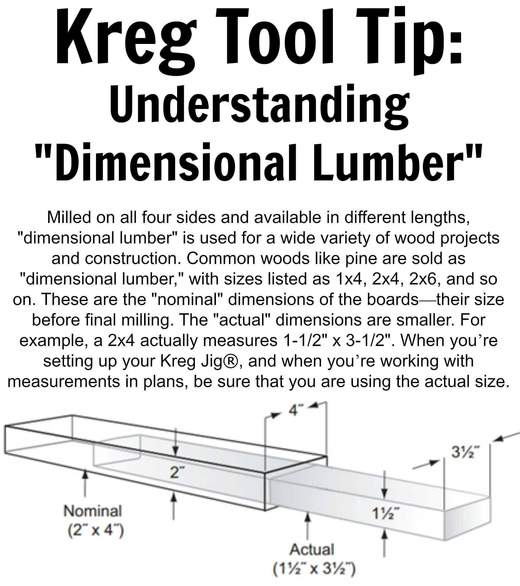 Kreg Jig Different Thickness Pocket Hole Placement According To Thickness Of Wood Kreg Jig