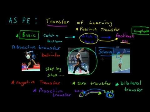 AS PE - Transfer of Learning - YouTube