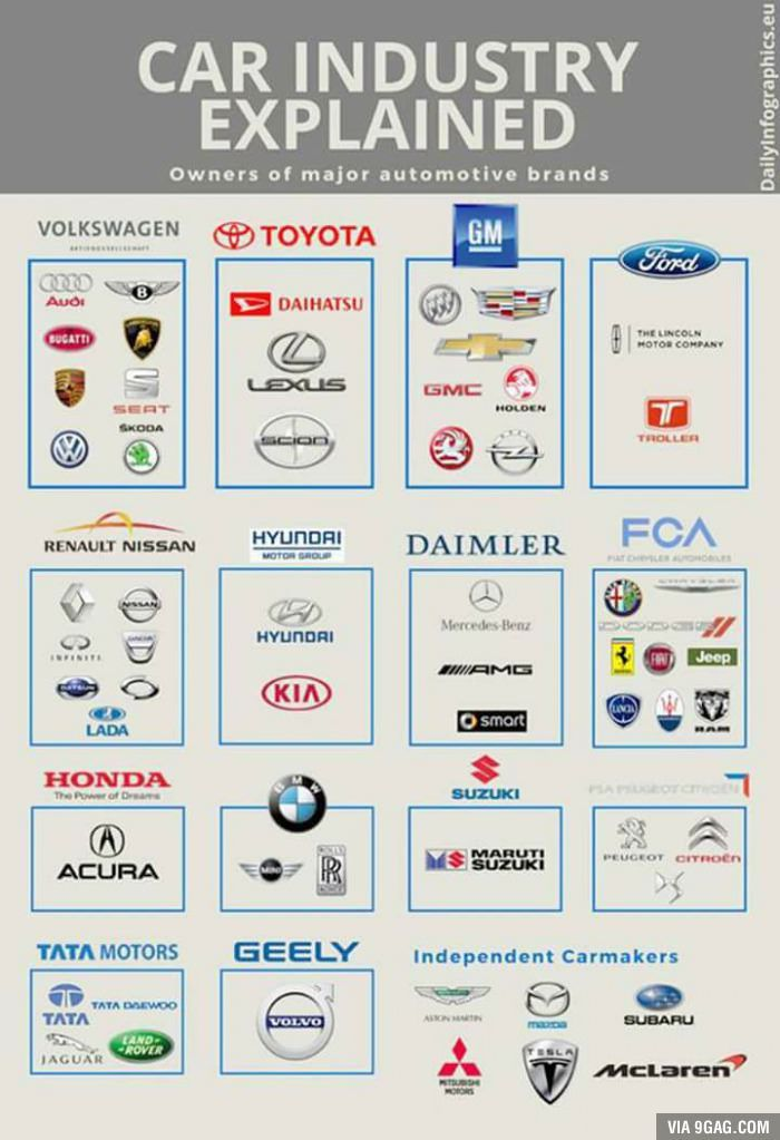 Which Is Your Parent Company Latest News Pinterest Cars - Audi parent company