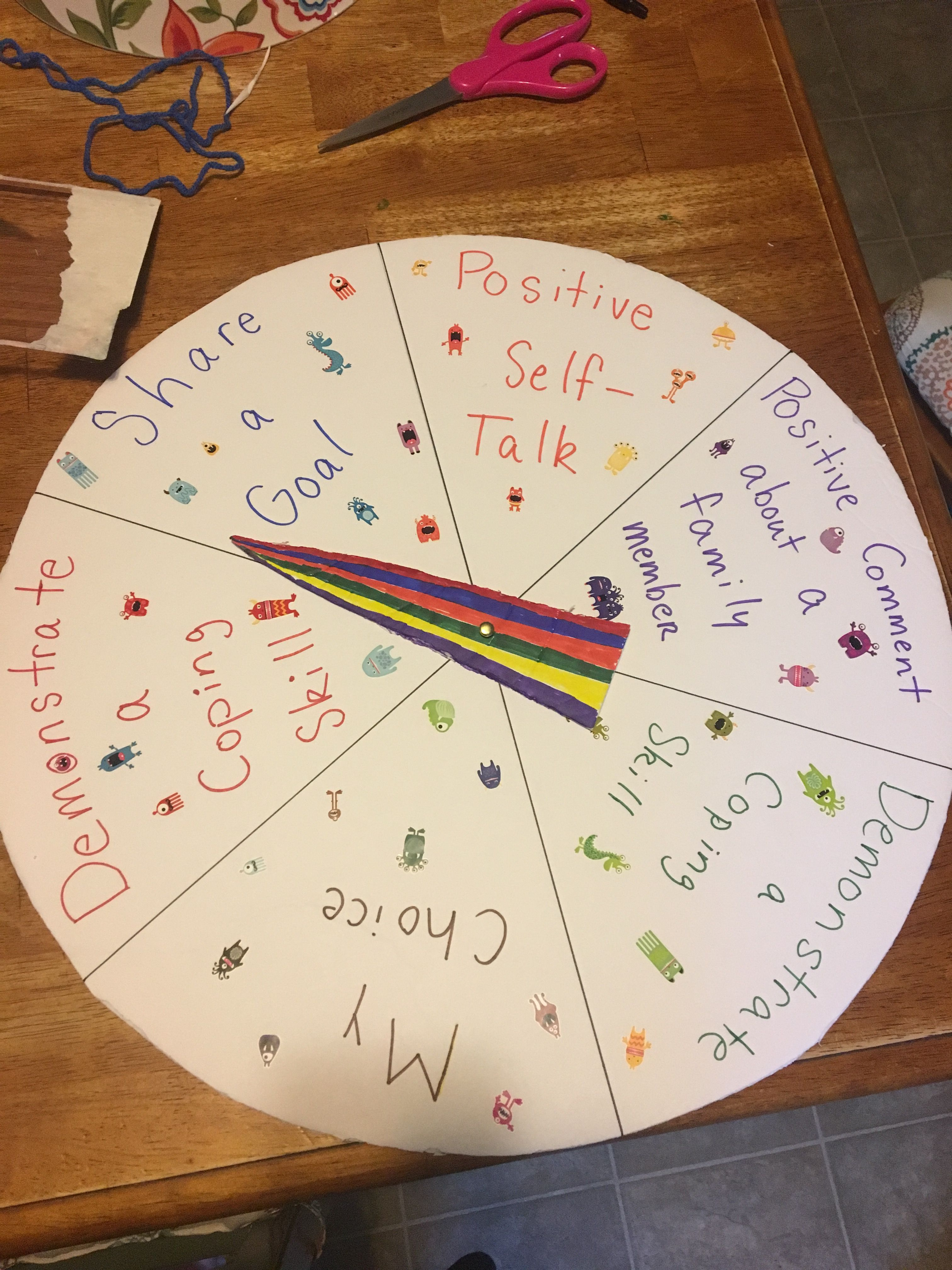 Coping Skills Training Wheel For Case Management Kiddos