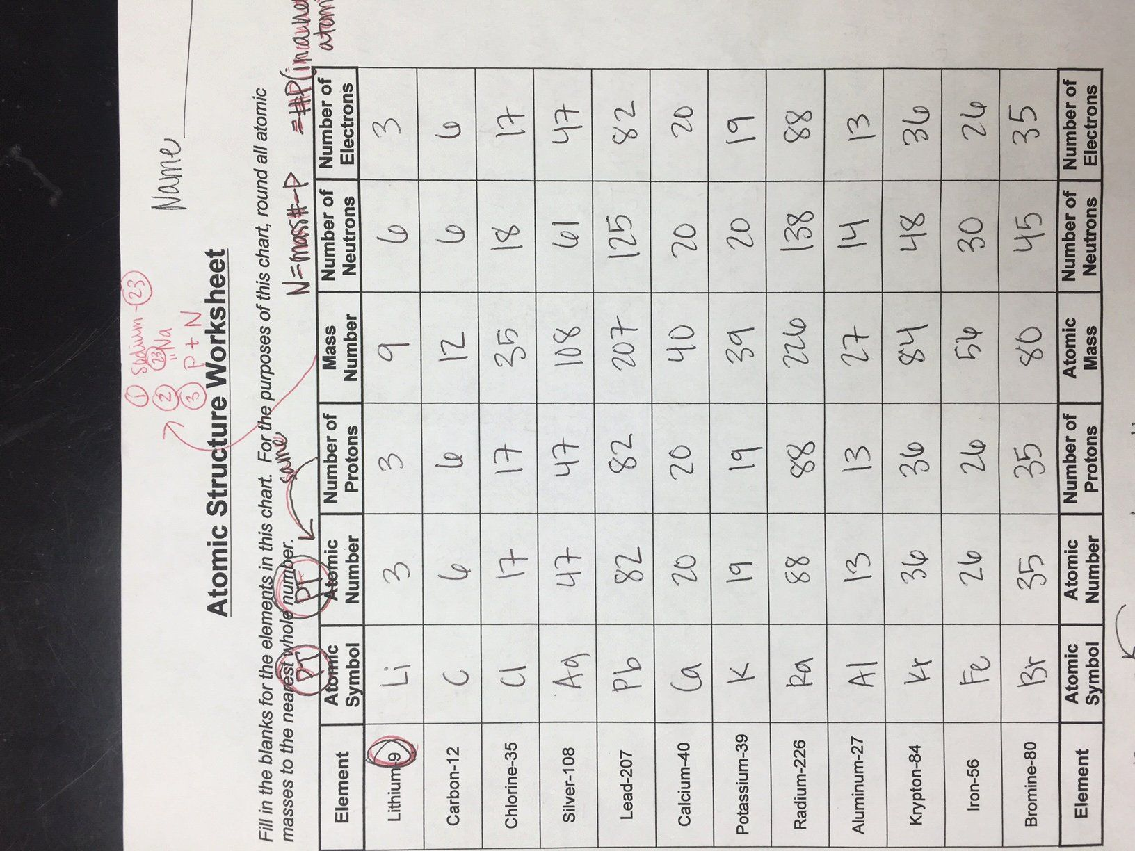 Atoms And Ions Worksheet Answer