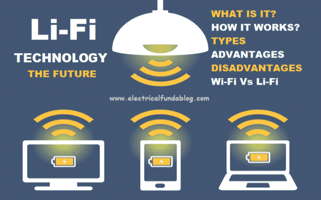What Is Li Fi Technology How It Works Applications Advantages Technology It Works Slow Internet