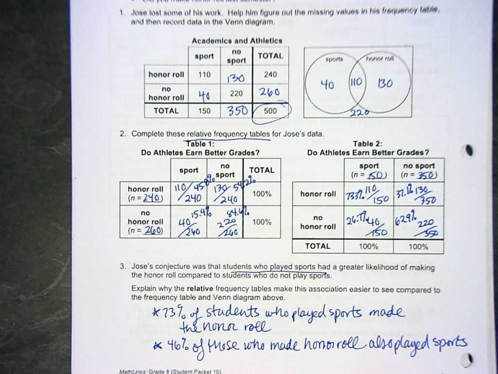25 Csi Web Adventures Case 4 Worksheet Answers In