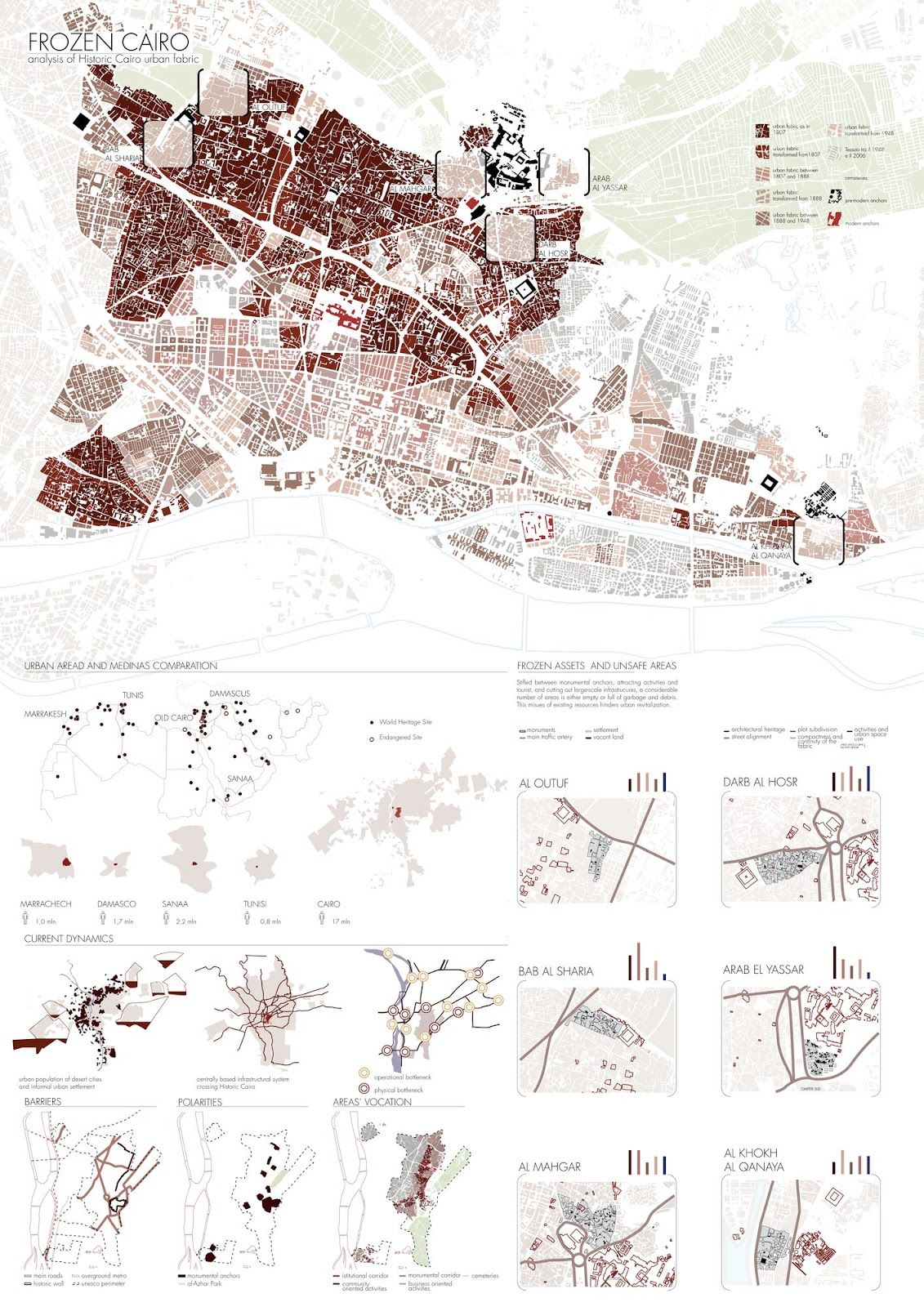 Maldina Tonnarelli With Images Urban Design Plan Urban