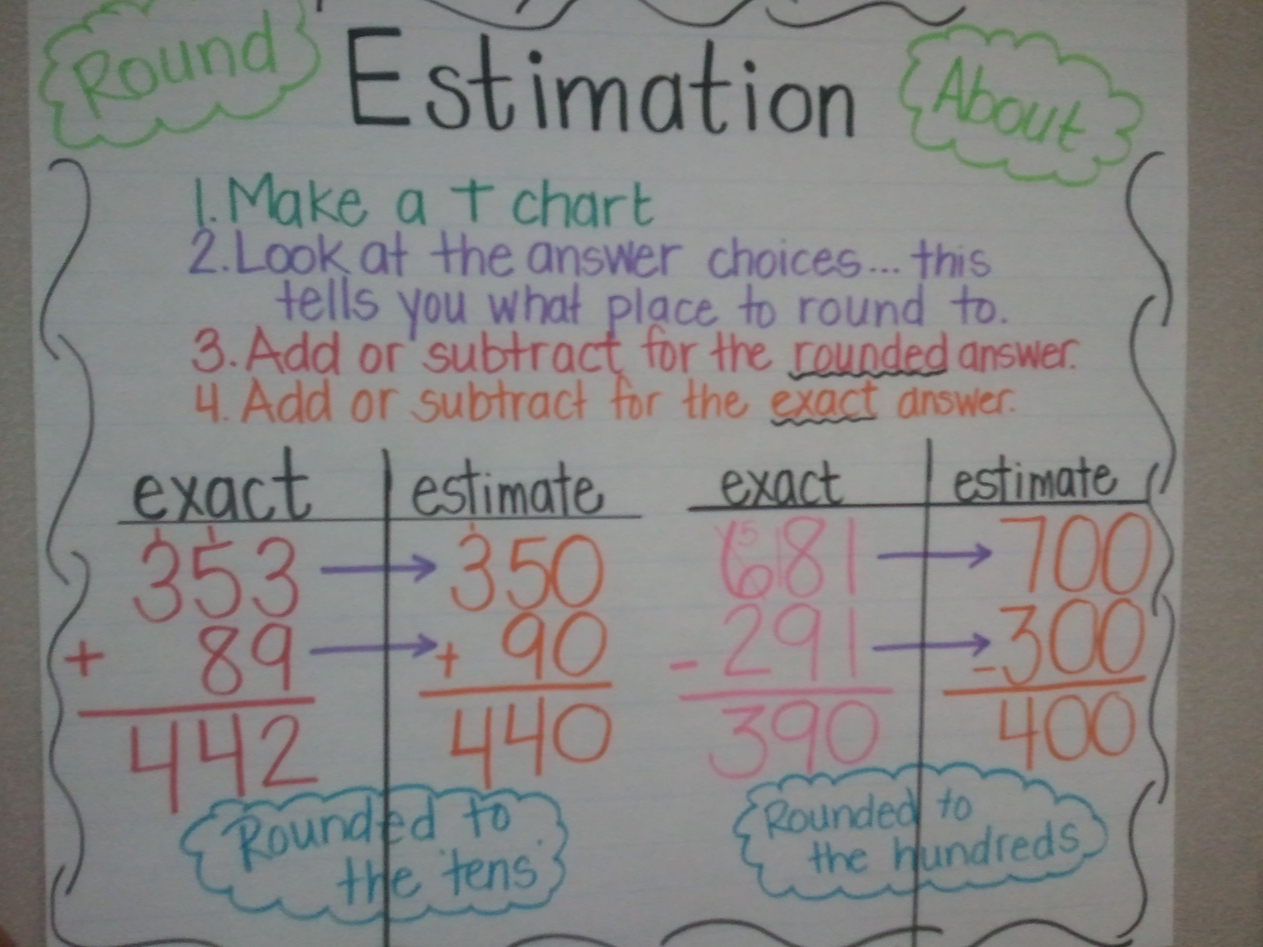 Estimation Anchor Chart Like How This Organizes What We Already