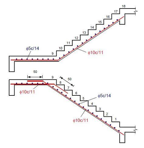 Clube do concreto projeto de escadas de concreto armado for Planos de escaleras de concreto armado