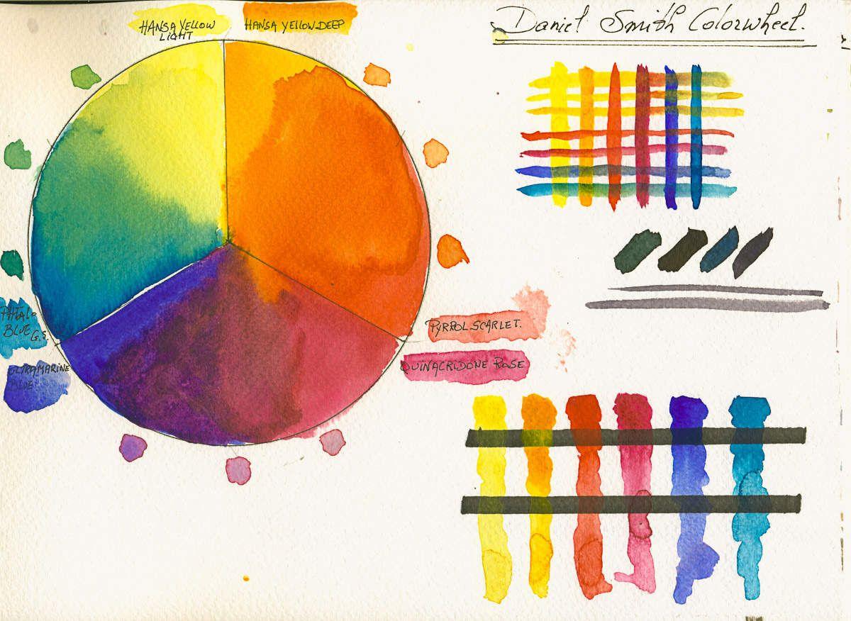 Aquarelles M Graham Les Plus Pigmentees Au Monde Palette