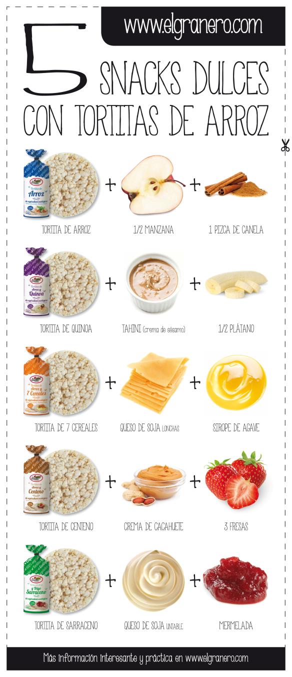 10 ideas para preparar snacks dulces con tortitas de arroz descarga 10 ideas para preparar snacks dulces con tortitas de arroz descarga tu pdf en alta forumfinder Image collections